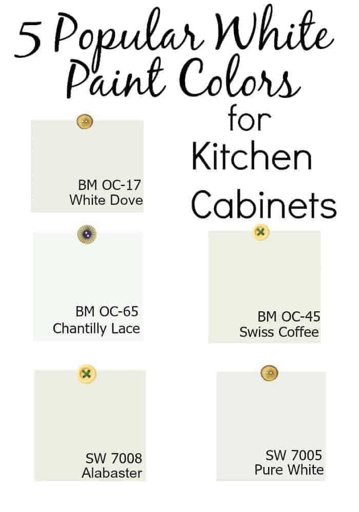 5 popular white paint colors for kitchen cabinets. BM White Dove, BM Swiss Coffee, BM Chantilly Lace, SW Alabaster, SW Pure White | www.chatfieldcourt.com